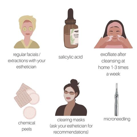 The myth about pores!