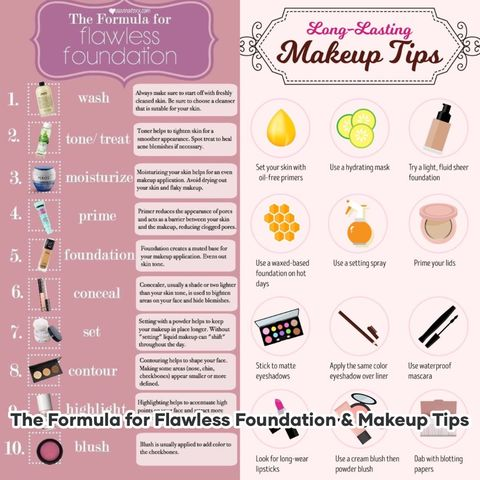 The Formula for Flawless Foundation + Tips