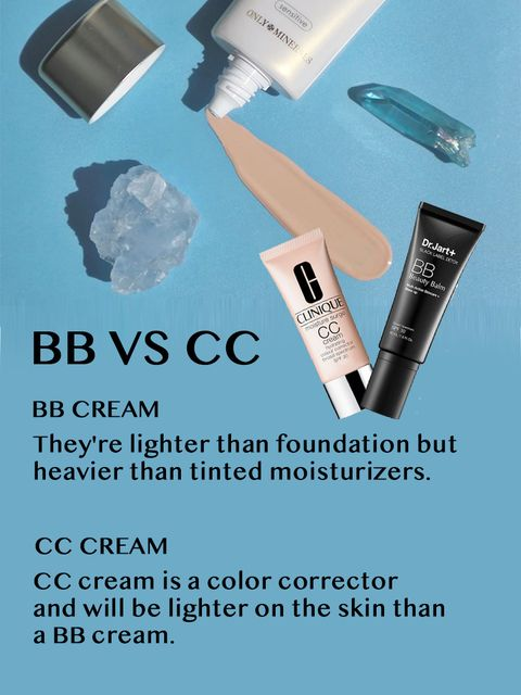 WHat's the difference between BB, CC creams