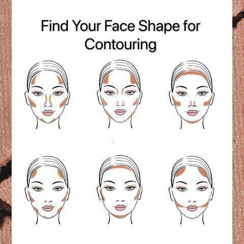 Accentuate Facial with the right Contouring