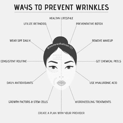 What Are Ways For You to Prevent Wrinkles?