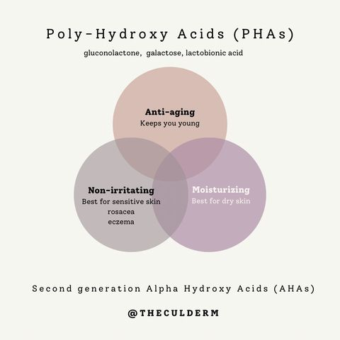 Everything about polyhydroxy acids (PHAs)