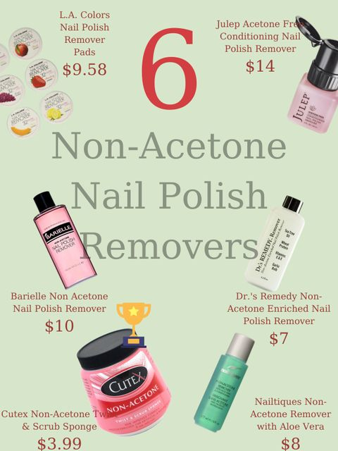 Affordable Acetone Free Nail Polish Removers
