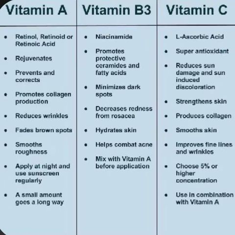 VITAMINS are a must!