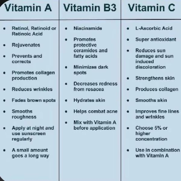 VITAMINS are a must!    Cherie