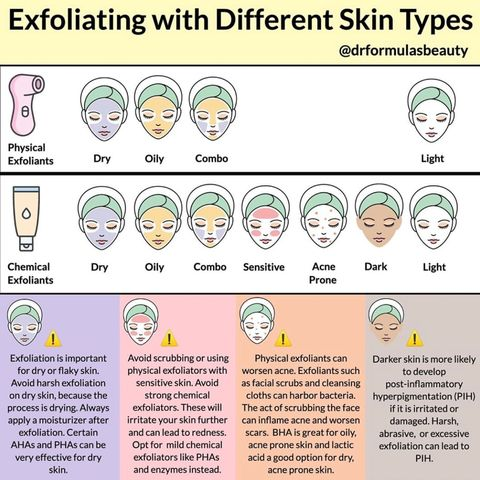 Exfoliation and what's best for your skin