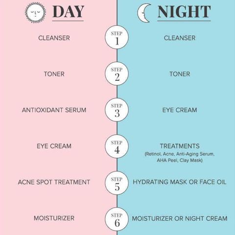 ✨CURRENT ROUTINE✨