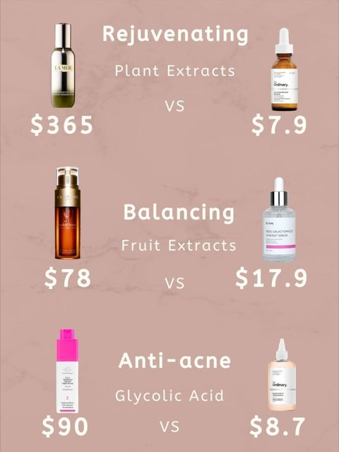 Ultimate Dupes Guide 💸 Serums | Moisturizers | Eye Creams