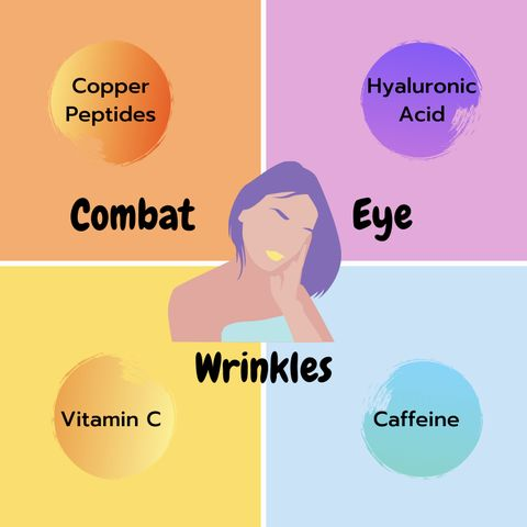 Combat fine lines and wrinkles around your sparkling eyes!👀