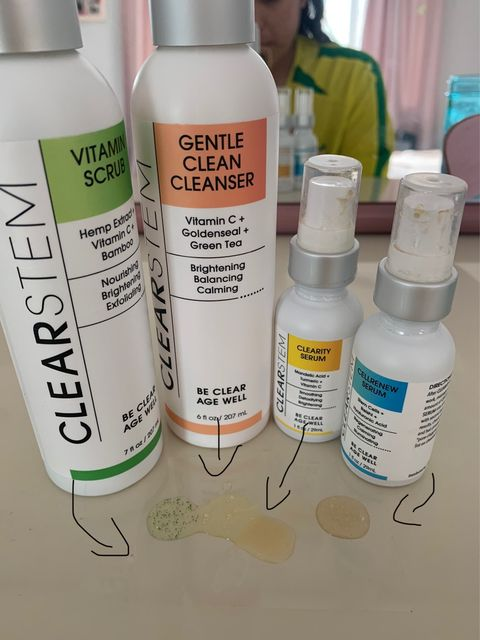 The system that replaced my retinoid!