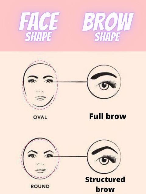Which type of eyebrow is appropriate for your face shape?
