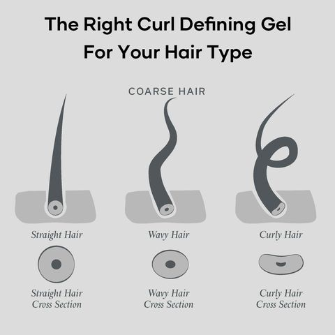 How to choose the right curl defining gel