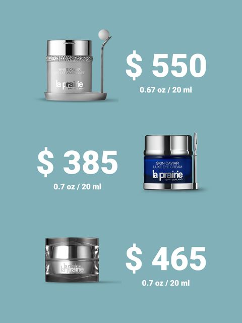 Luxury eye creams reviews💸Worth it? La Prairie