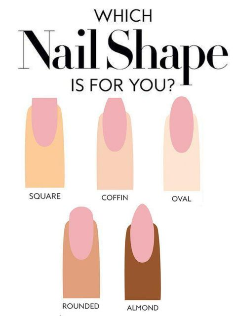 💅💅💅What's your nail shape? Find the best shape for your finger!