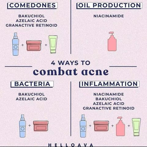 Beat Acne With This Simple Guide