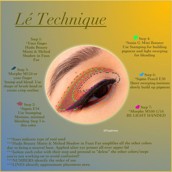 Getting that PERFECT Blend: Tips/Tool/Tutorial! | Cherie