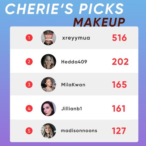 🎉Cherie Picks the Best in Makeup
