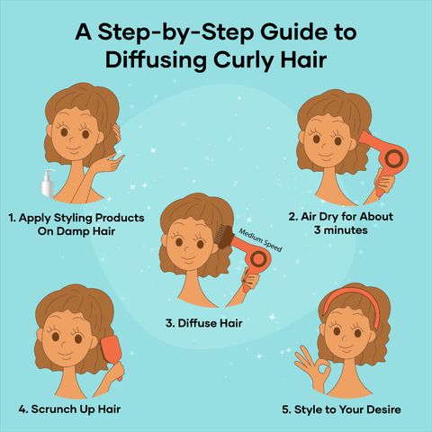 A Step-by-Step Guide to Diffusing Curly Hair
