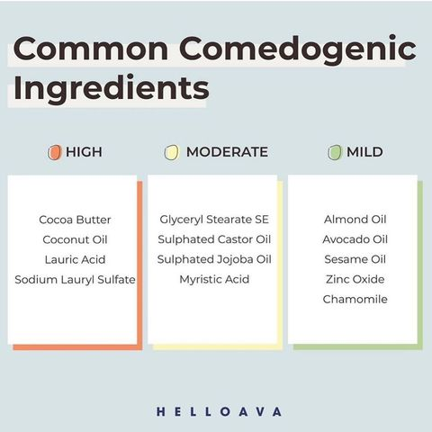 How to choose a non-comedogenic toner: check these ingredients👆