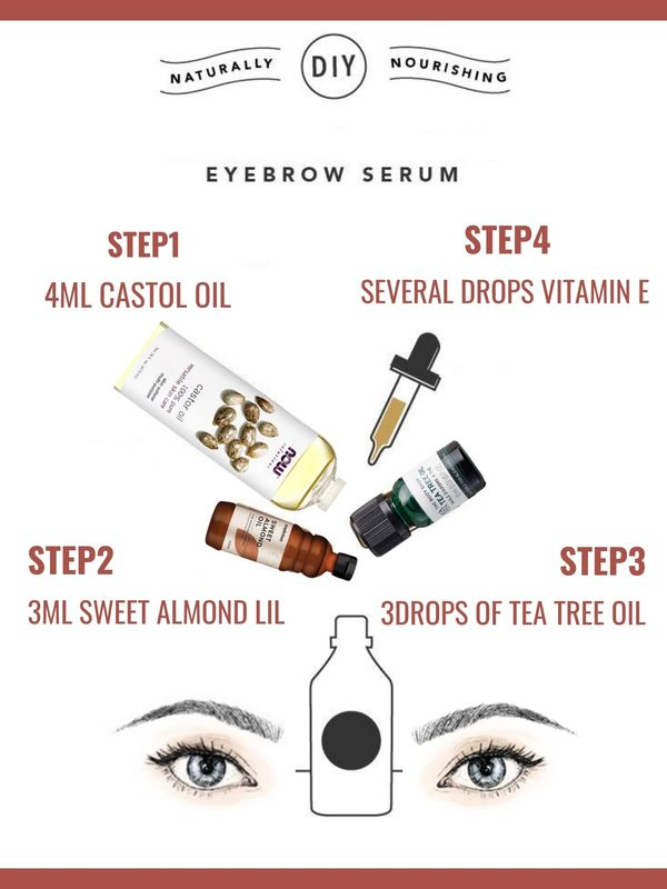 Follow the last post, 4 steps for DIY your brow serum! | Cherie